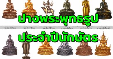 ปางพระพุทธรูปประจำปีนักษัตร