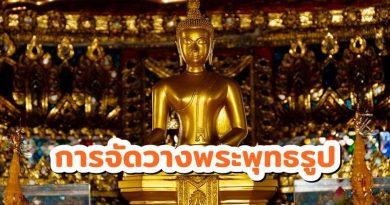 การจัดวางพระพุทธรูป